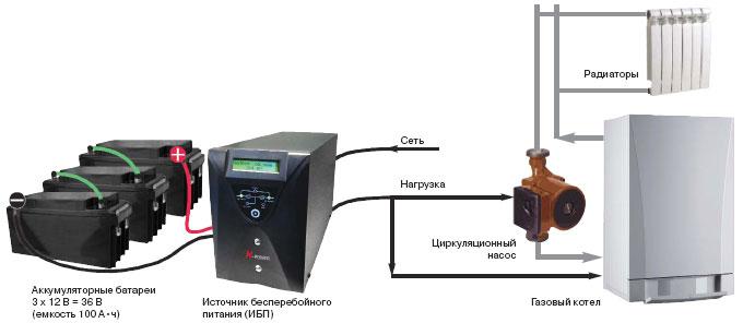 Схема защиты газового котла и